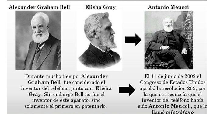 ¿Cómo se creó el teléfono y Quién lo Inventó?
