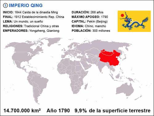grandes imperios de la historia