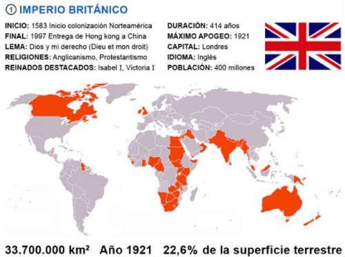grandes imperios de la historia del mundo